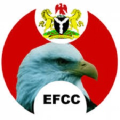 List of EFCC Offices Nationwide